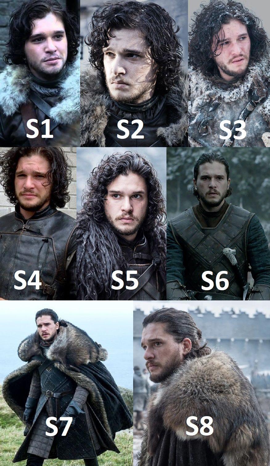 Jon Snow Then And Now, Kit Harington Then And Now, Jon