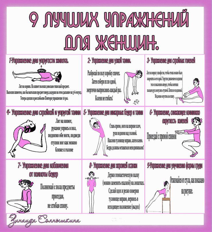 Лучшие домашние тренировки для похудения