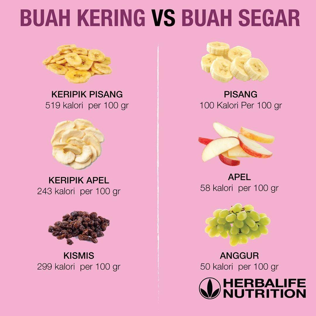 22+ Buah rendah kalori untuk diet trends