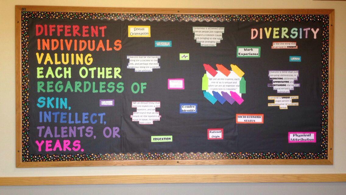 Diversity Bulletin Board #UNLHousing 4 operations Pinterest - sample physical education lesson plan template