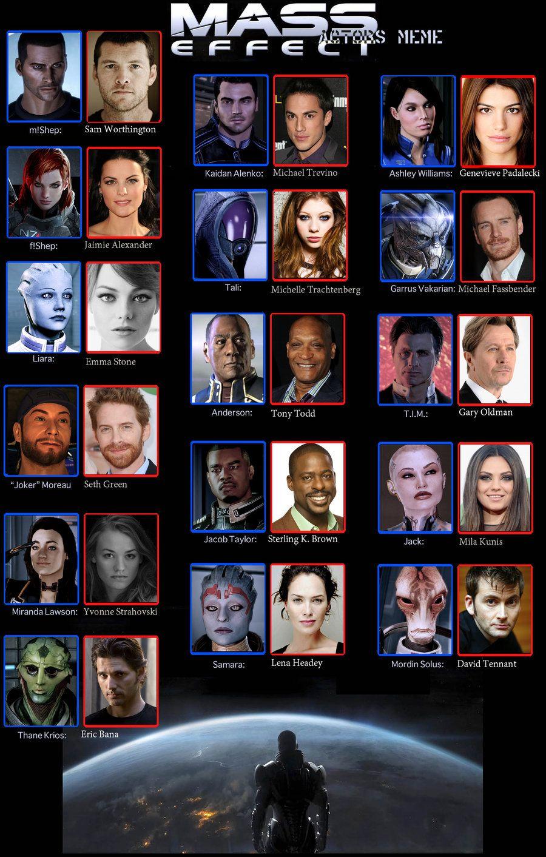 Mass Effect Actors meme by postcardsandroses.deviantart.com on @deviantART some yes others no