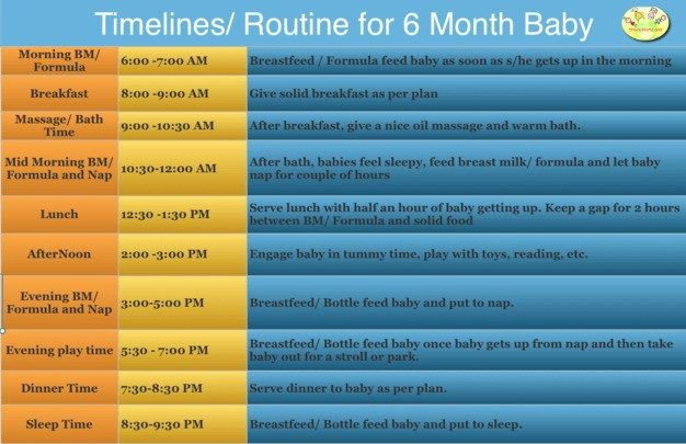 6 month baby food chart indian food chart for 6 months old baby 6 month baby food chart indian food chart for 6 months old baby with quantity timings food charts indian baby and baby food recipes forumfinder Gallery