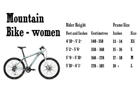 Mountainbike Chart For Women Bikes Bicycle Women Bike Mountain