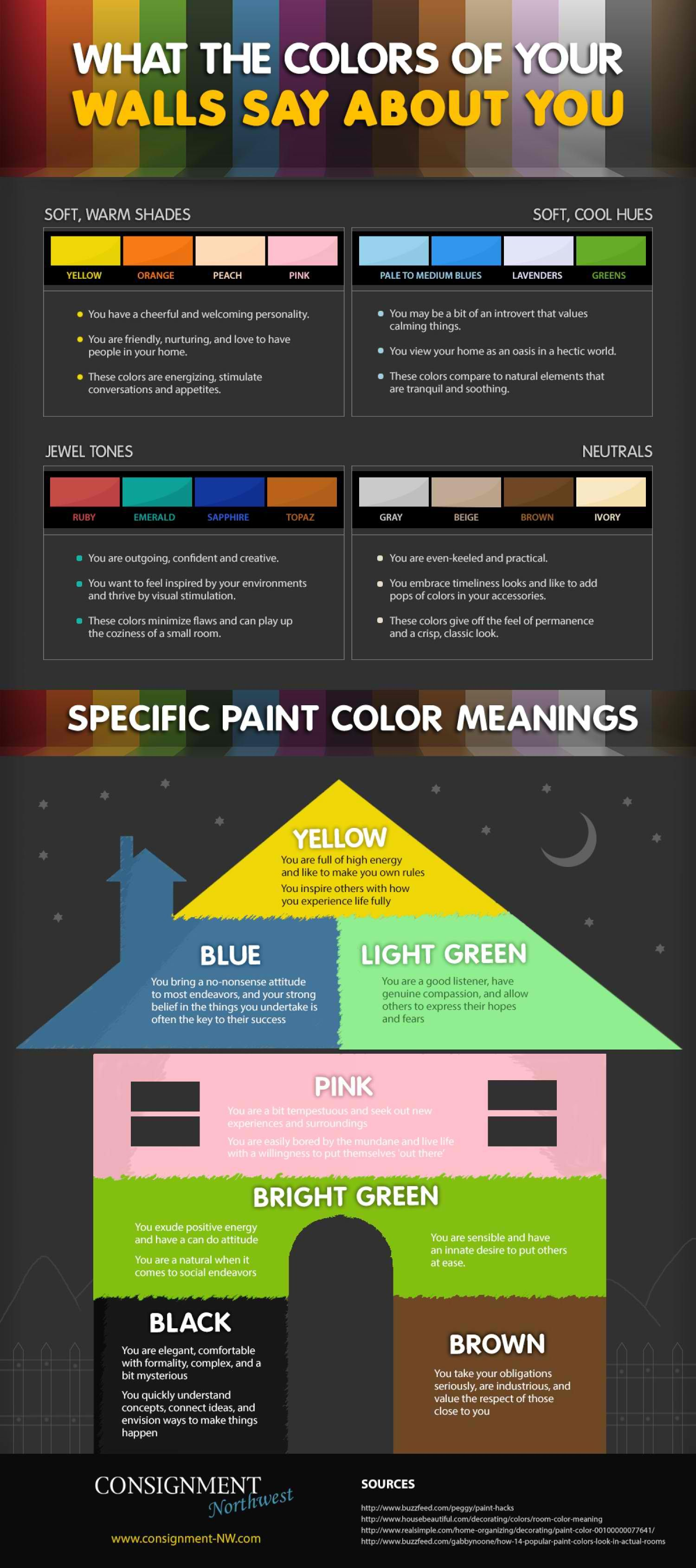 What The Color Of Your Walls Say About You Interior Design Principles Color Meanings Color