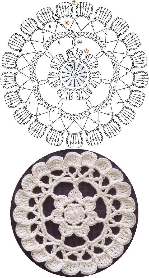10) Одноклассники | crochet | Pinterest | Ganchillo, Croché y ...
