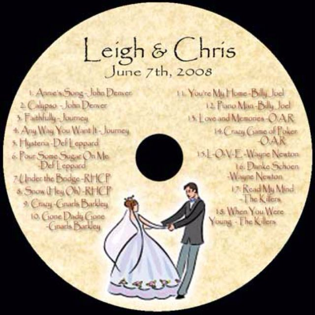 Wedding Soundtrack For Guests As Gift Ceremony And Key