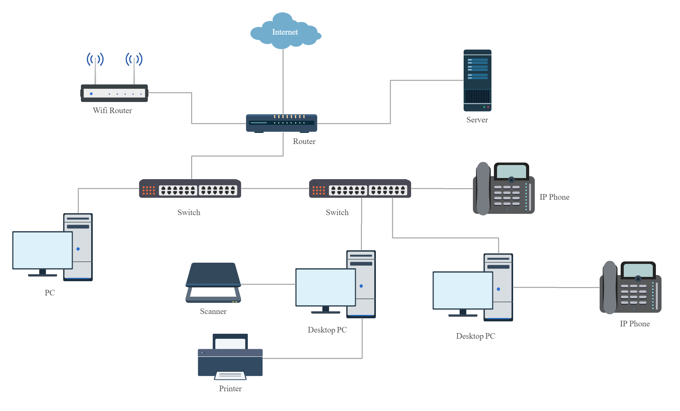 Demo Start In 2020 Network Infrastructure Diagram Infrastructure