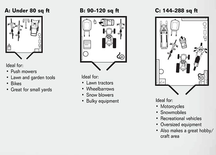 Size guide for sheds