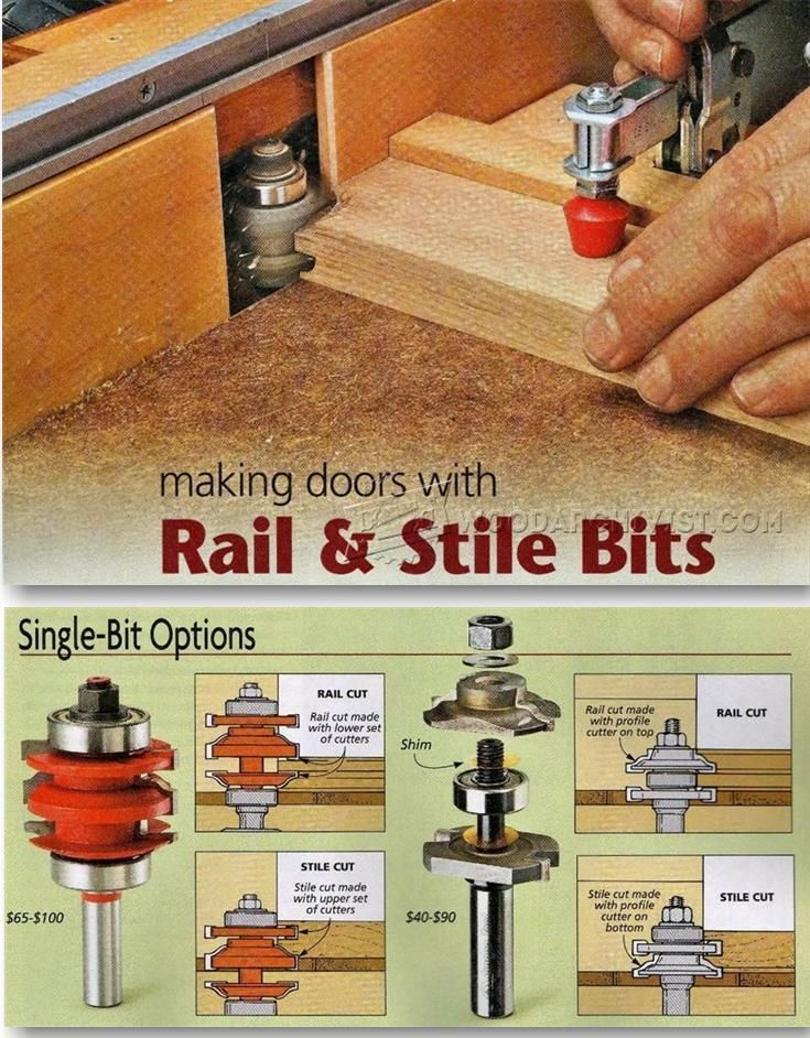 Making Doors With Rail And Stile Bits Cabinet Door Construction