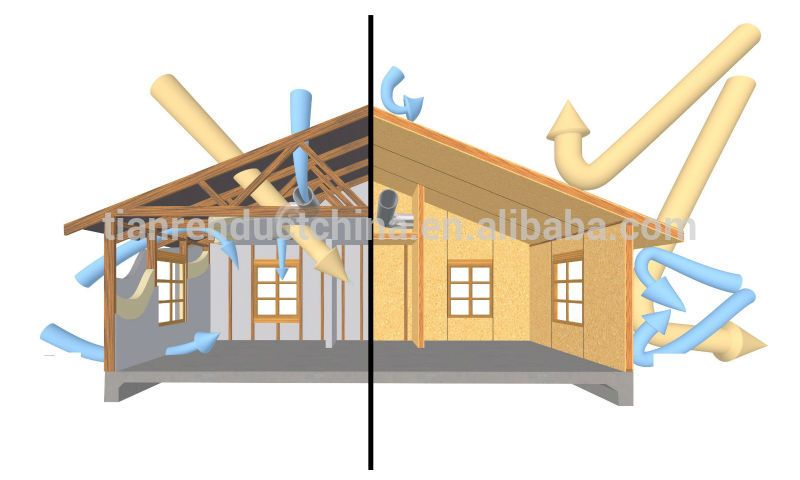 Sip roofing learning about sips can help you build a for Where to buy sip panels