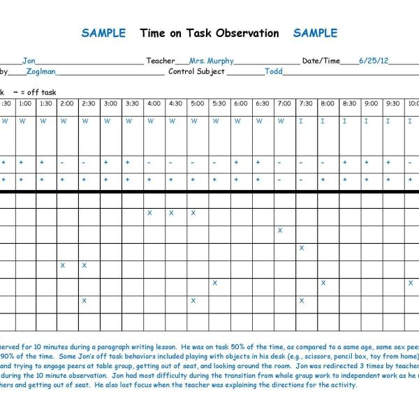 The Time On Task Chart I Can T Live Without Data Collection Sheets Special Education Special Education Data
