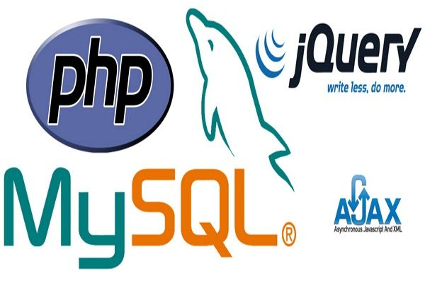 Best Php Training Institute Image By Afsheen Khan Scripting