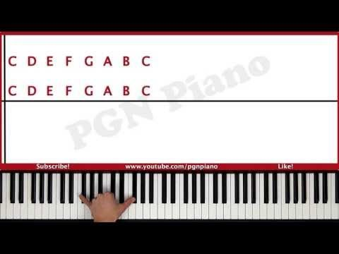 How To Play Piano Chords Lesson 6 Left Hand Octaves Piano
