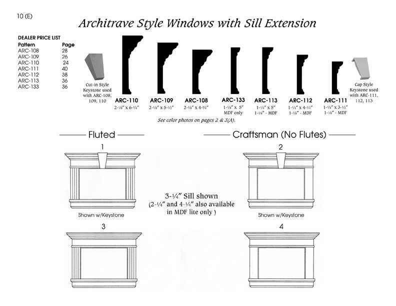 Craftsman Style Window Trim Architrave Lintel Style Window Trim With Window Sill Extension Window Trim Architrave Moldings And Trim