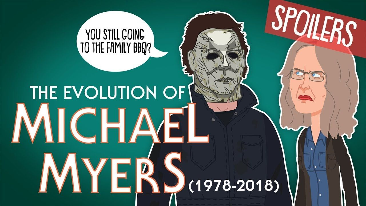 Evolution Of Michael Myers 19782018 (Animated) Michael