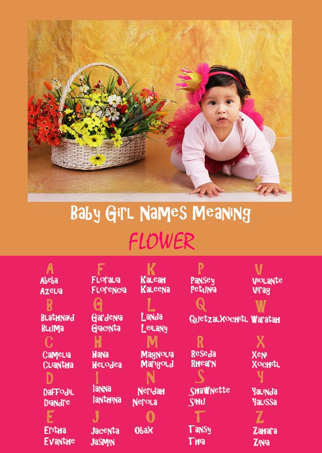 Baby girl names meaning beauty 11