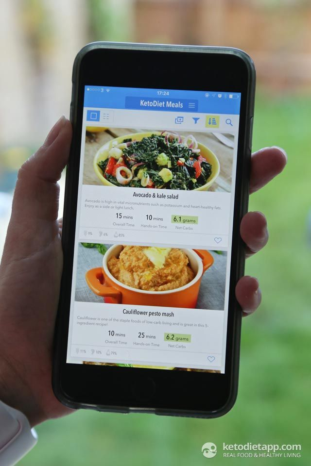 Blog Keto meal plan, Kito diet, Keto recipes