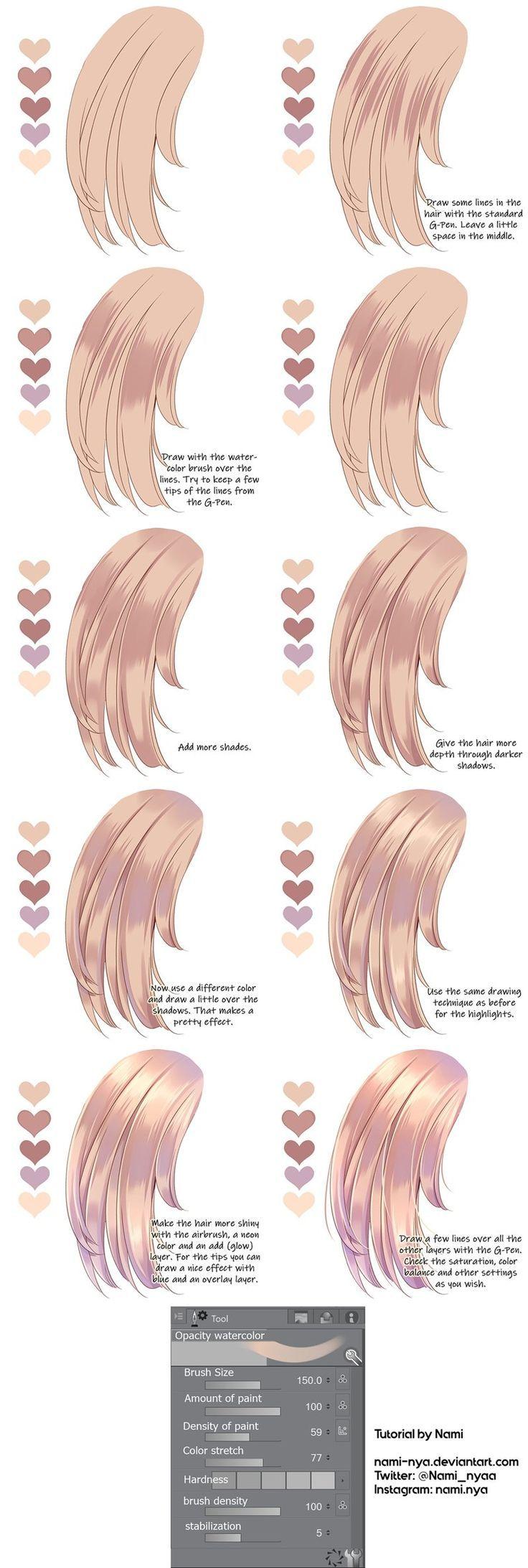 Photo of Hair coloring tutorial by Nami-Nya