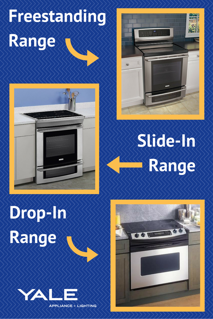 Freestanding Range Vs Slide In Drop Styles
