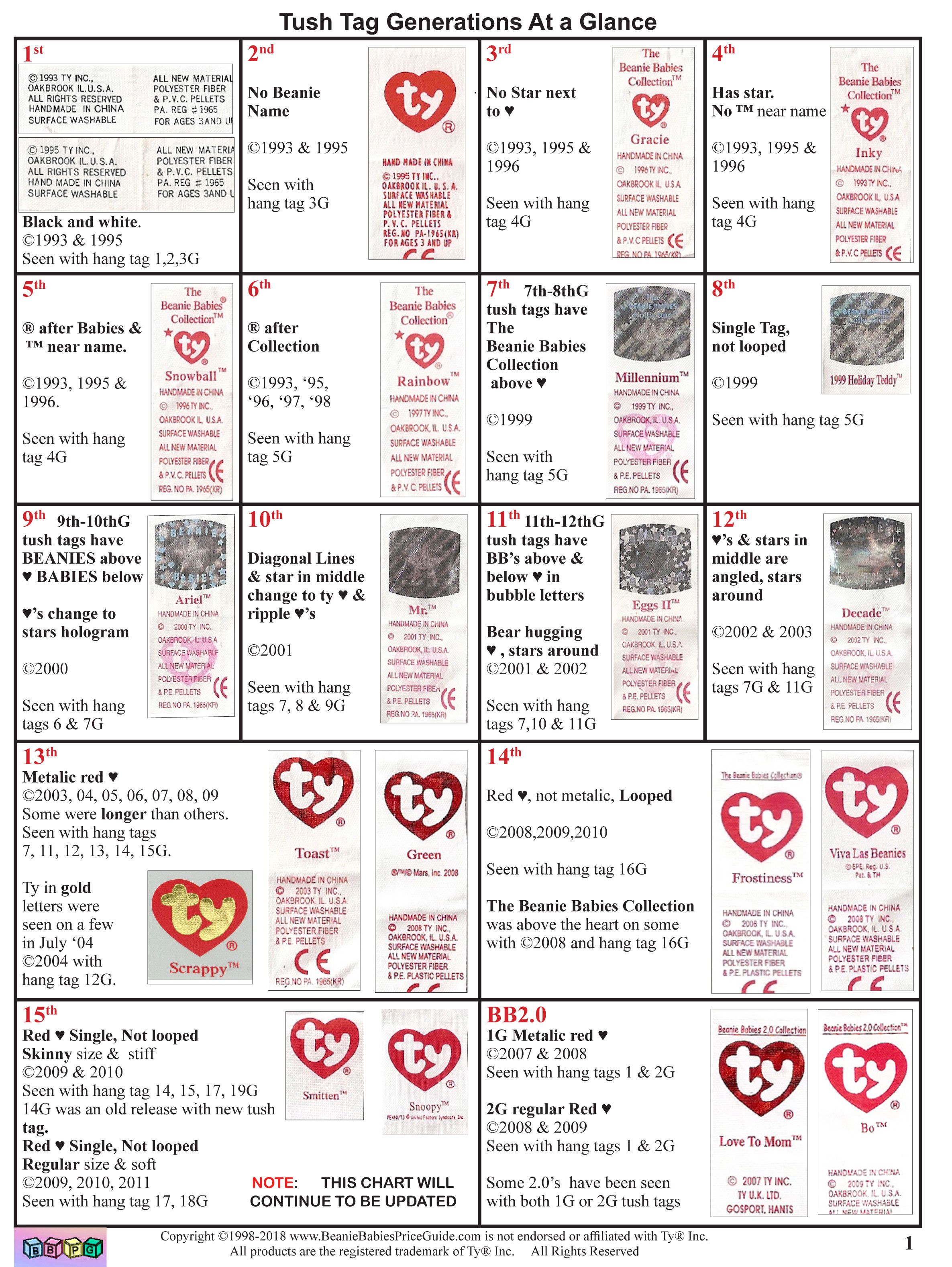 Swing Tush Tag Generation Ty Beanie Baby 1st 2nd 3rd gen  e8e94d1c4894