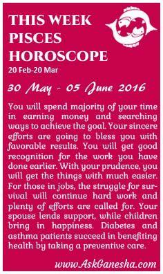ask ganesha astrology for pisces