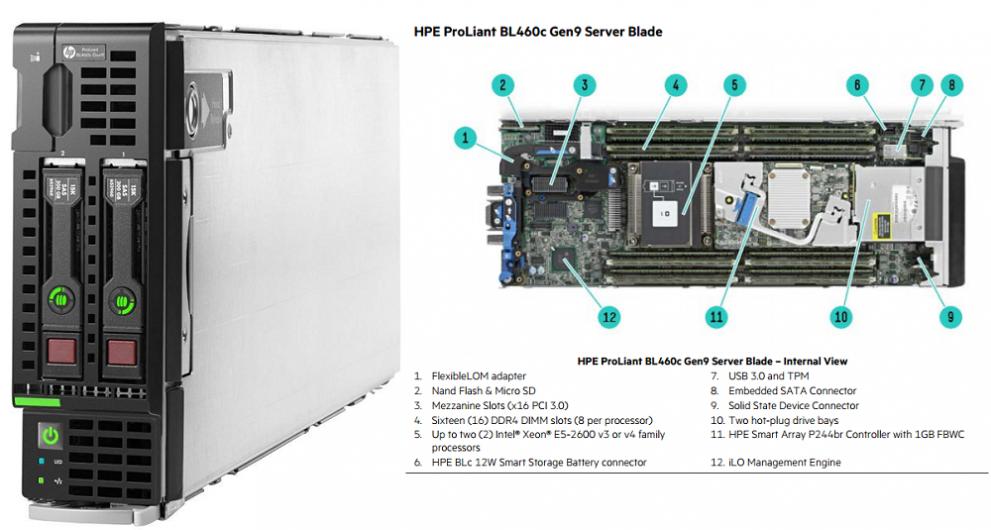 Hpe Proliant Bl460c Gen9 Server Blade Build Your Own Pc
