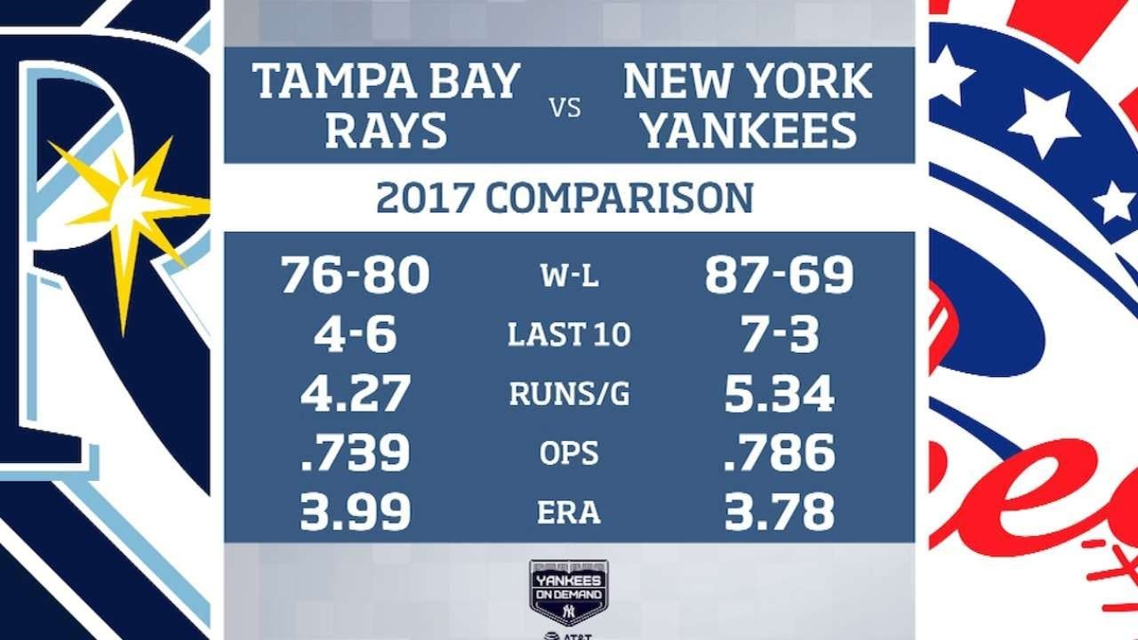 Series Preview Tampa Bay Rays September 26 28 Tampa Bay Rays New York Yankees Seattle Mariners