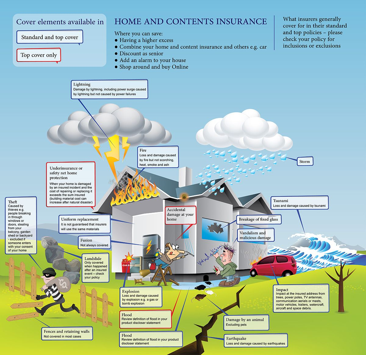 Homeinsuruancebocaraton Home And Contents Insurance Content