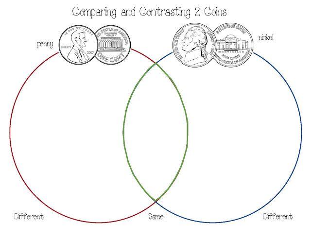 Coin Venn Diagrams Venn Diagrams Diagram And Math