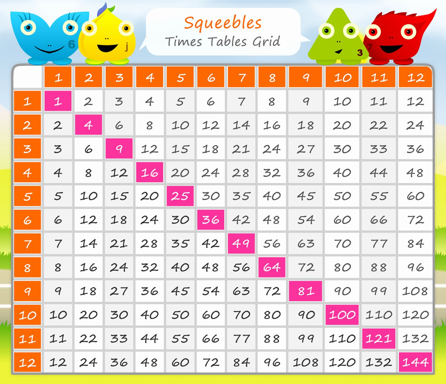 Extraordinary Large Multiplication Chart Times Tables Free