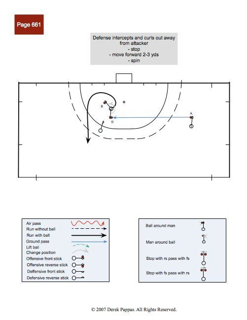 Nsp National Sports Products Baseball Field Dimensions Gyms Near Me National Sport