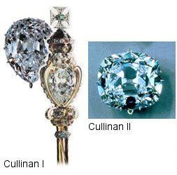 www.rollingems.com Nel 1905 venne scoperto il diamante grezzo che pesava 3.106,75 carati (621,35 grammi). La pietra venne chiamata CULLINAN in onore di Sir Thomas Cullinan, proprietario della miniera di diamanti. Successivamente venne acquistata dal governo di Pretoria e venne donato al re di Inghilterra Edoardo VII in occasione del suo compleanno.