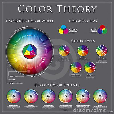 Color Wheel Theory  Kleurencirkel    Color Wheels