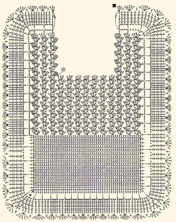 aqui os dejo estos dos patrones para hacer baberos a crochet, quedan ...