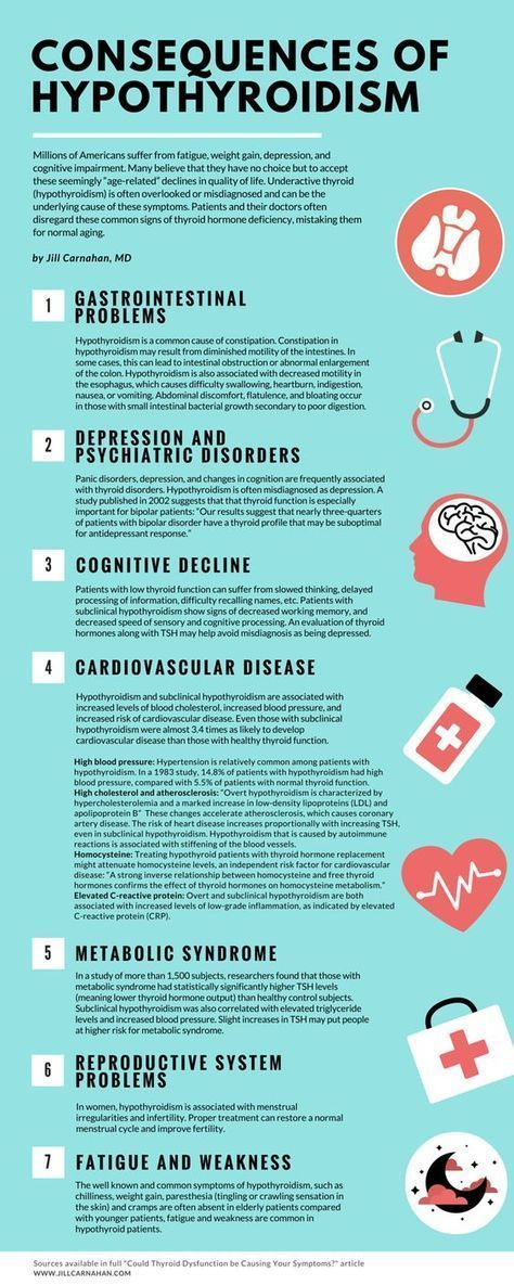 Could Thyroid Dysfunction be Causing Your Symptoms?Hypothyroidism is often overlooked or misdiagnosed and can be the underlying cause of these symptoms. #hypothyroid #thyroid