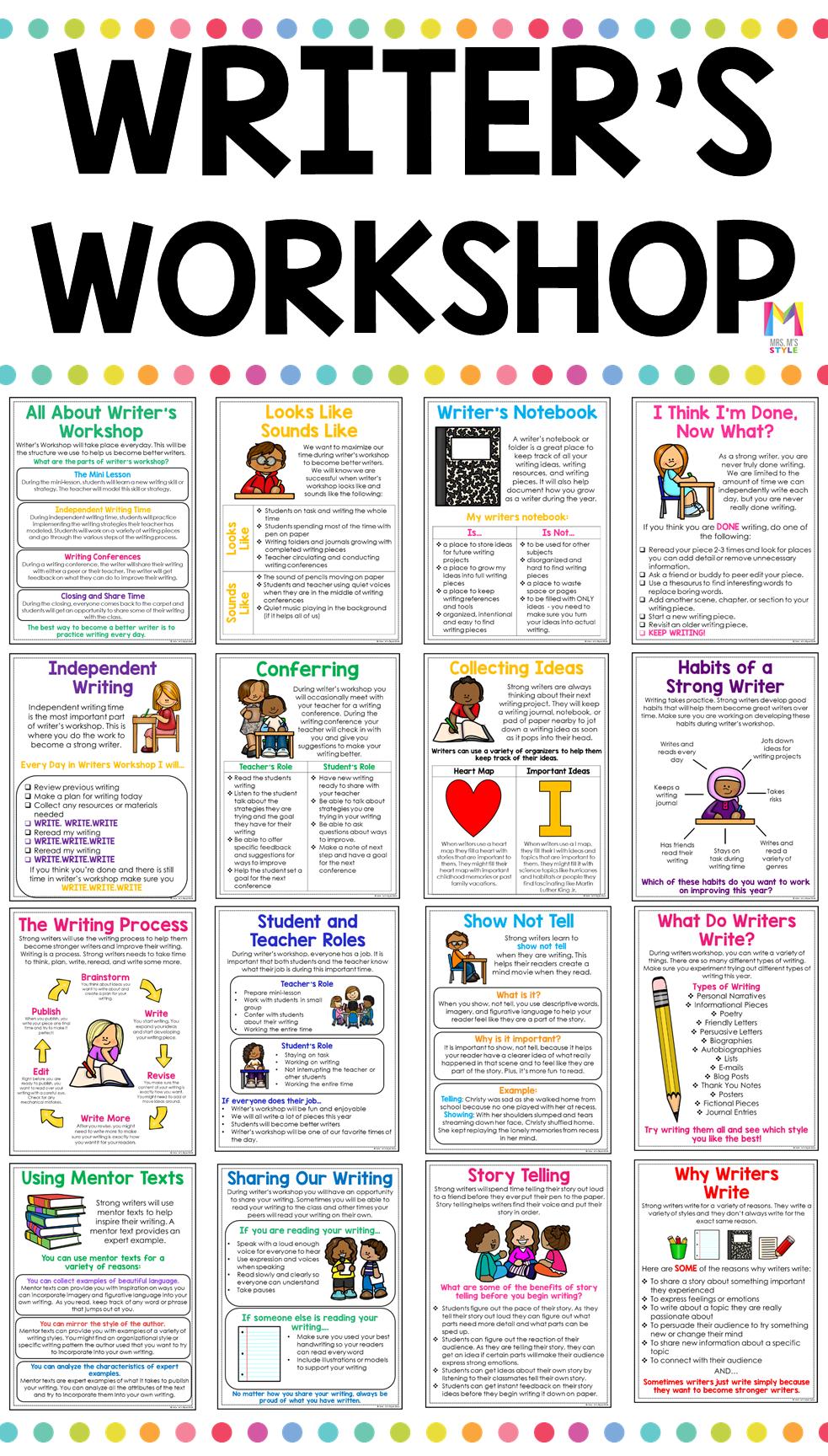 writing workshop anchor charts   stellar teacher resources