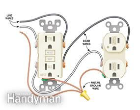 figure b: wiring diagram for afci receptacle installing electrical outlet,  electrical work, electrical