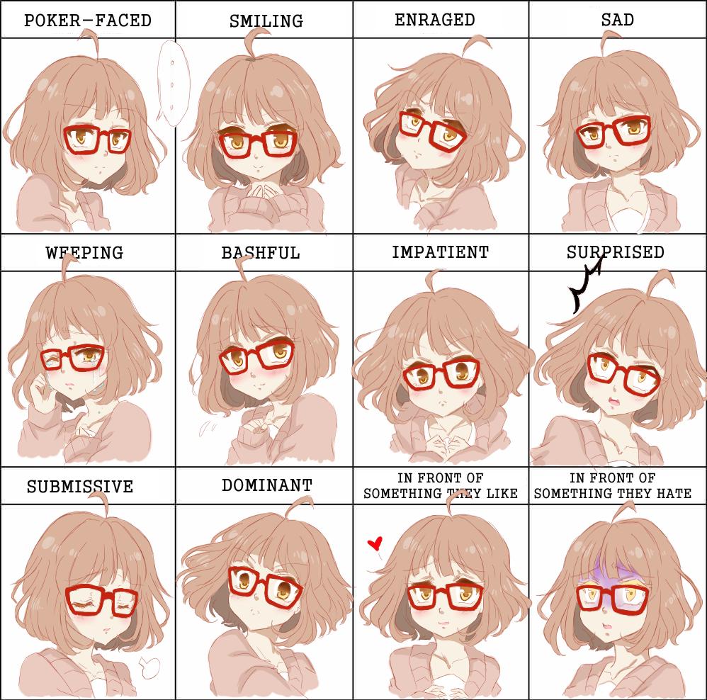 Expression Meme Mirai by criischan Expresiones Facial