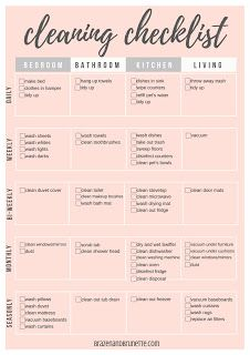 Small Apartment Cleaning Checklist   Cleaning checklist ...