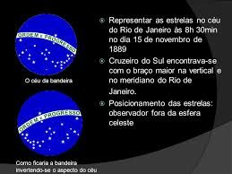 Bandeira do Brasil, significado - Pesquisa Google