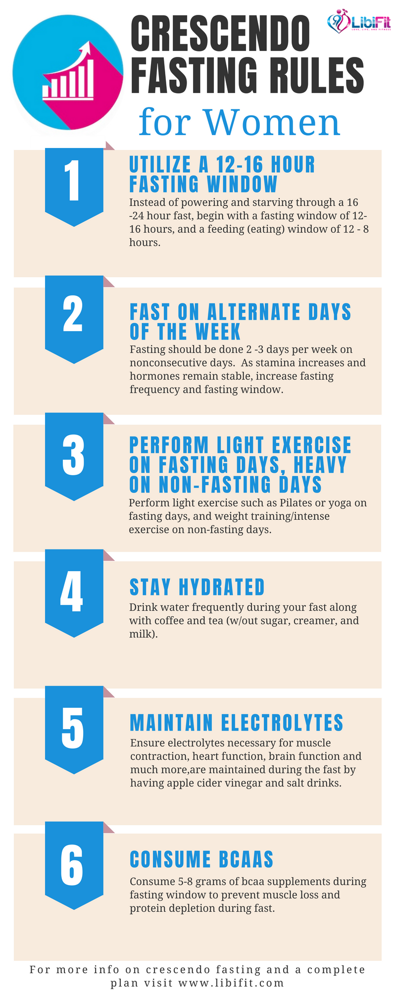 Pin On Intermittent Fasting For Women