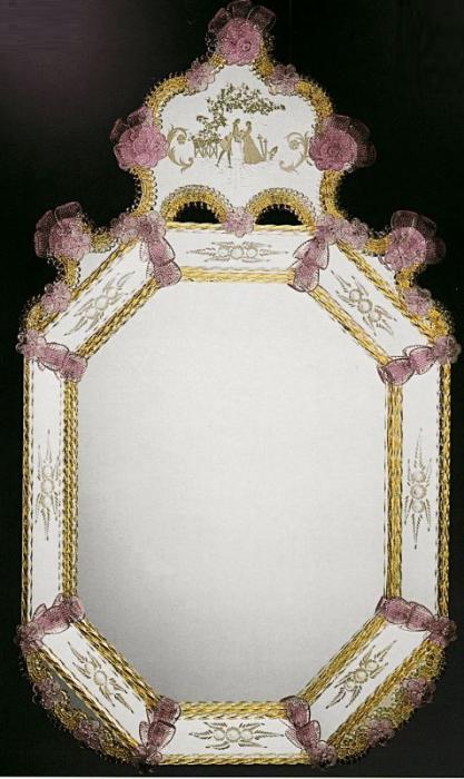 17th Century Venetian Mirrors Archives - Venetian Mirror CentreVenetian Mirror Centre