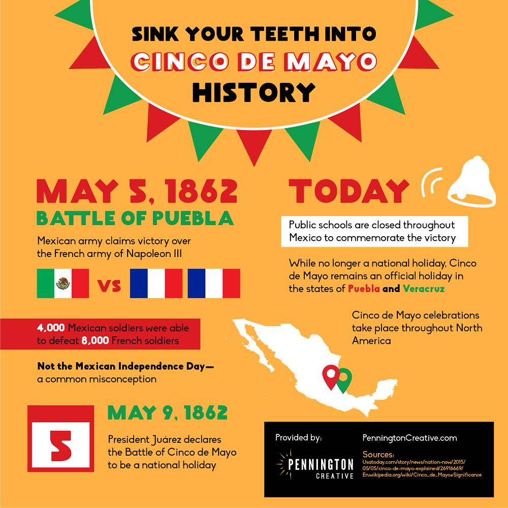 Celebrating Cinco de Mayo in Tucson | For Funsies | Cinco de ...