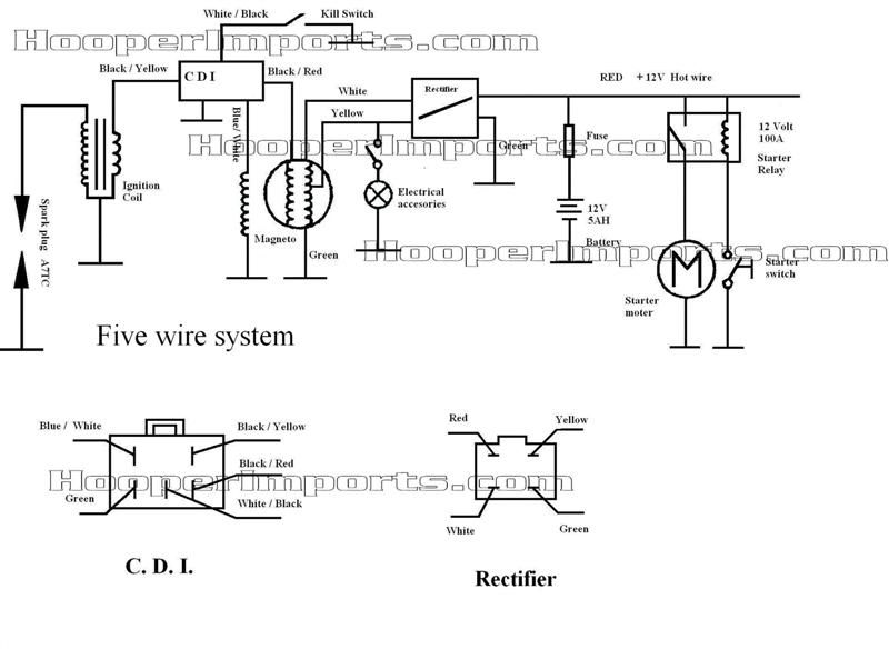 Name 5 Wire Lifan Wiring 041605 Hijpg Jpg Views 34901 Size 48 5 Kb 50cc Atv Electrical Diagram