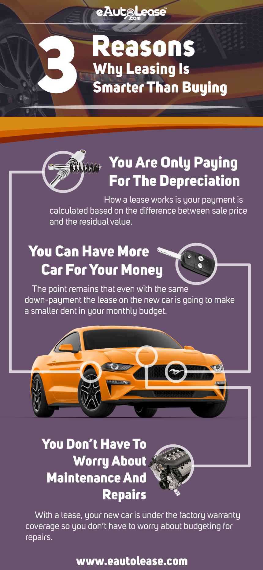 3 Reasons Why Leasing Is Smarter Than Buying Rebates Lease Deals Car Lease