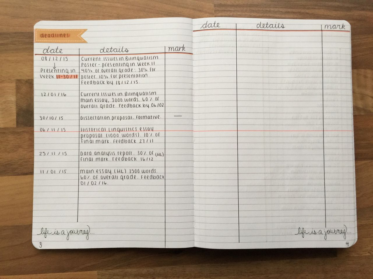 31-10-2015 / So I've been asked by a few people to post my bullet journal setup so here it is! I still have some work to do with regards to my timetable pages so I haven't included those here.      1 / Contents page     2 / Deadlines page     3 / To be read page     4 / Calendar spread (unfinished)     5 / October '15 monthly view     6 / Typical example of a ~¾ day spread