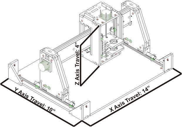 Cnc Diagram