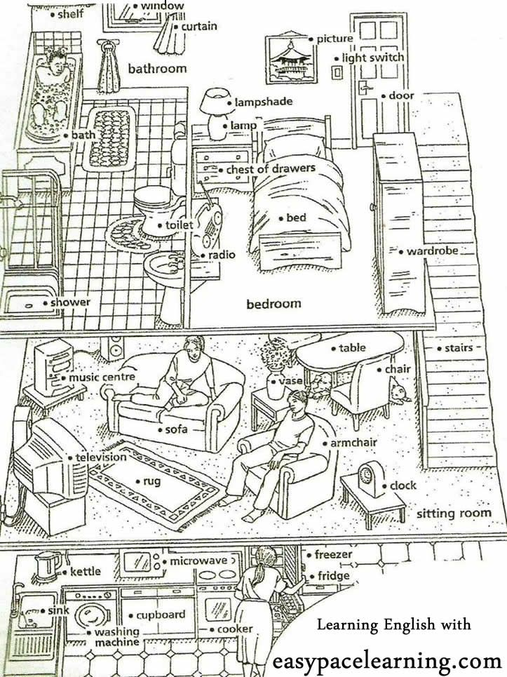House Room Coloring Page: Rooms You Will Find Inside A Normal House With Pictures