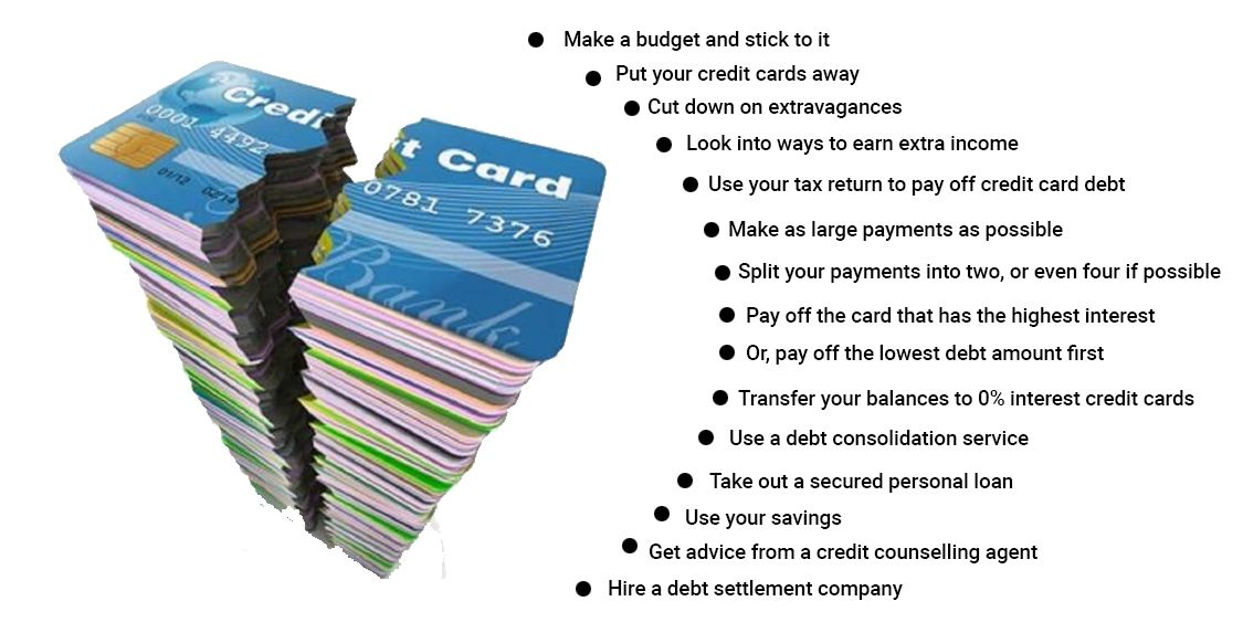 Debt Free Living 15 Tips To Pay Off Credit Card Debt Small Business Credit Cards Credit Cards Debt Secure Credit Card