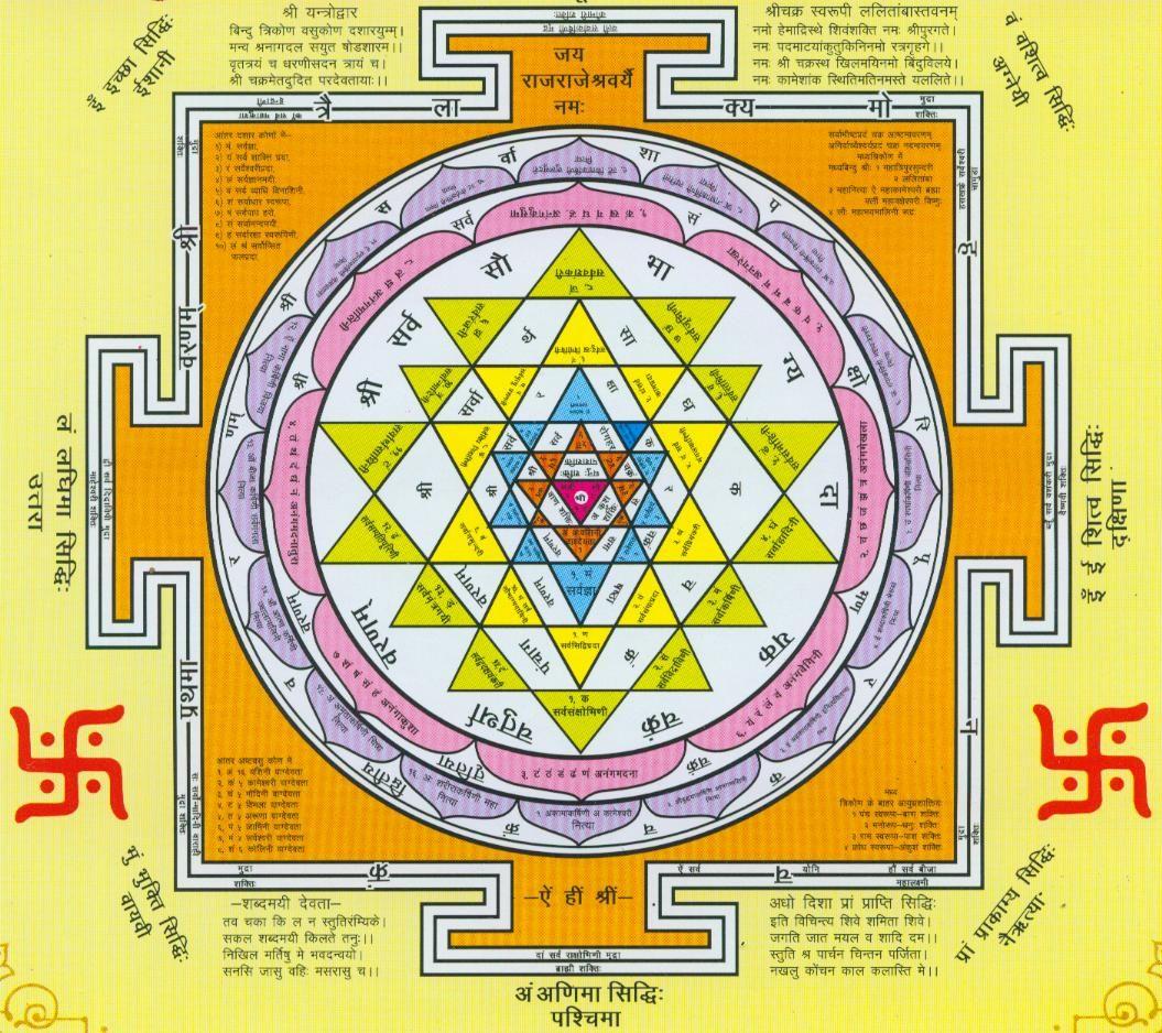 Group of Lakshmi Yantra Wallpaper